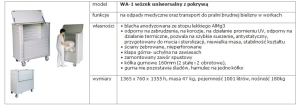 wozek-na-brudna-posciel-bielizne-prodecent-ceny-wozek-szpitalny-na-odpady-medyczne-producent-ceny-wozek-do-zbierania-brudnej-poscieli-bielizny-wozek-na-odpady-segregacja-odpadow-image021